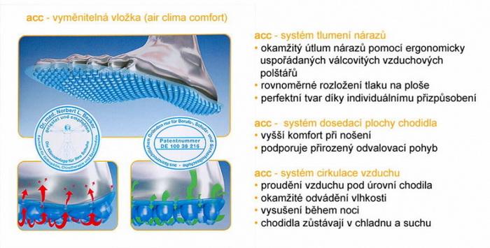 Zdravotnická pracovní obuv Abeba 1163 je antistatická a protiskluzová