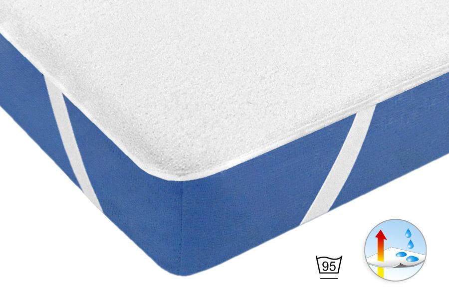 Chránič matrace s PU zátěrem